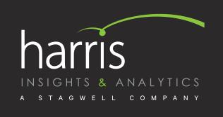 Harris Insights Logo